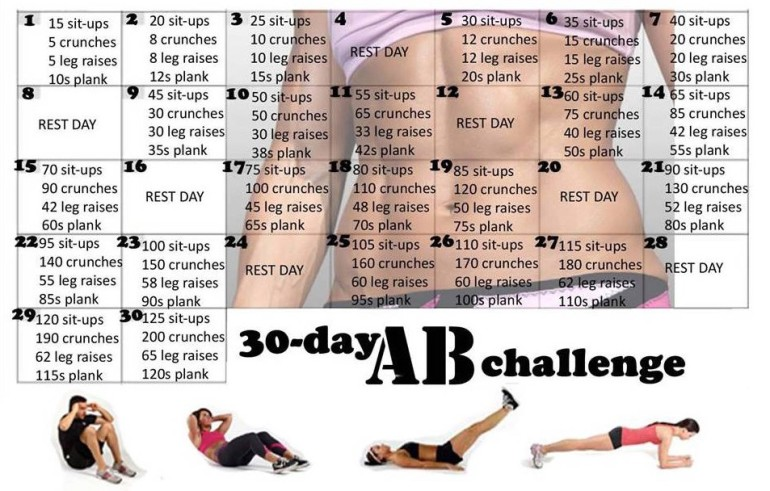 30 Day Abs Challenge June 2015