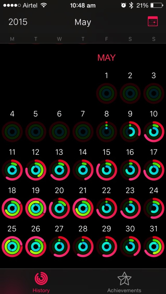 Apple Watch fitness feature review for May 2015
